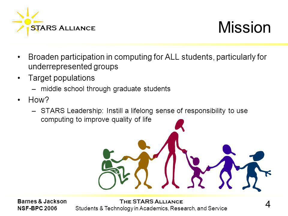 Students & Technology in Academics, Research, and Service STARS Alliance 4 Barnes & Jackson NSF-BPC 2006 Mission Broaden participation in computing for ALL students, particularly for underrepresented groups Target populations –middle school through graduate students How.