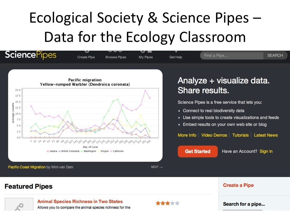 Ecological Society & Science Pipes – Data for the Ecology Classroom