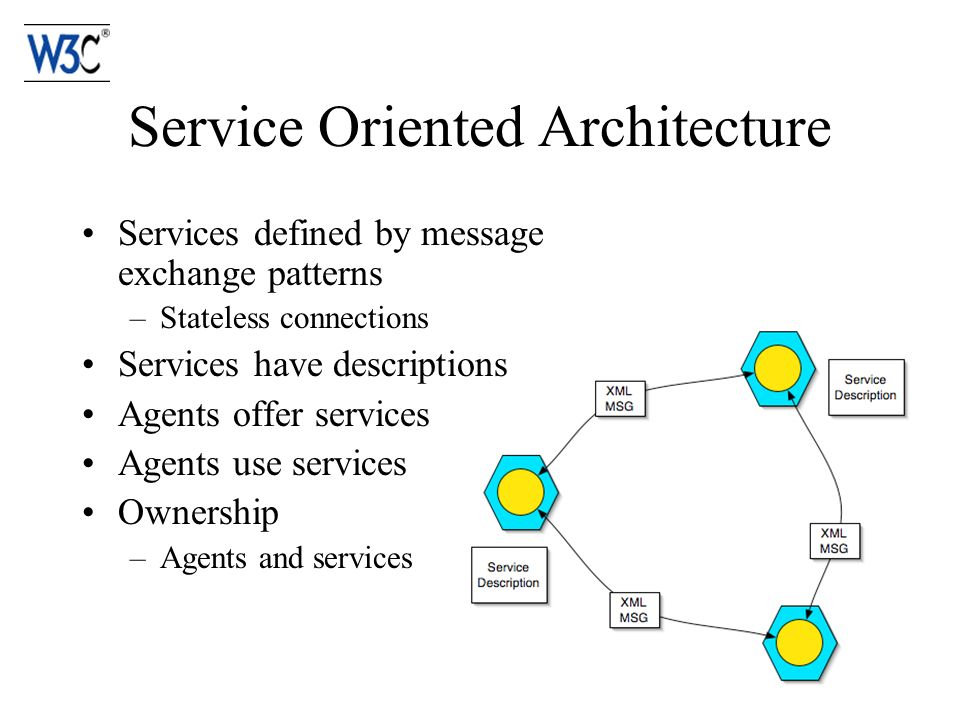 Service Oriented Architecture Services defined by message exchange patterns –Stateless connections Services have descriptions Agents offer services Agents use services Ownership –Agents and services