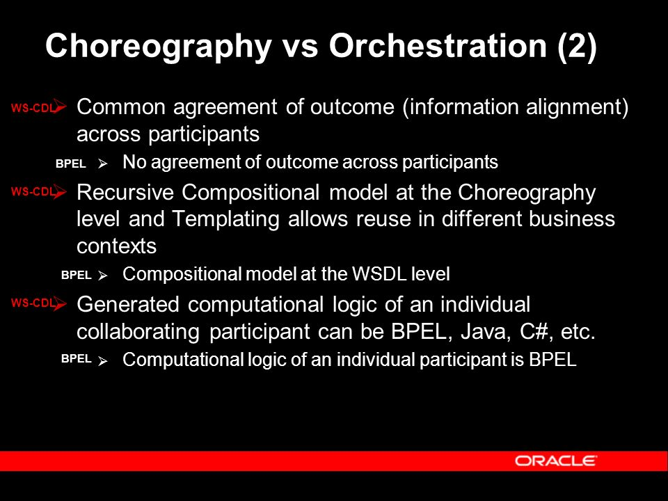 Choreography vs Orchestration (2) Common agreement of outcome (information alignment) across participants No agreement of outcome across participants Recursive Compositional model at the Choreography level and Templating allows reuse in different business contexts Compositional model at the WSDL level Generated computational logic of an individual collaborating participant can be BPEL, Java, C#, etc.
