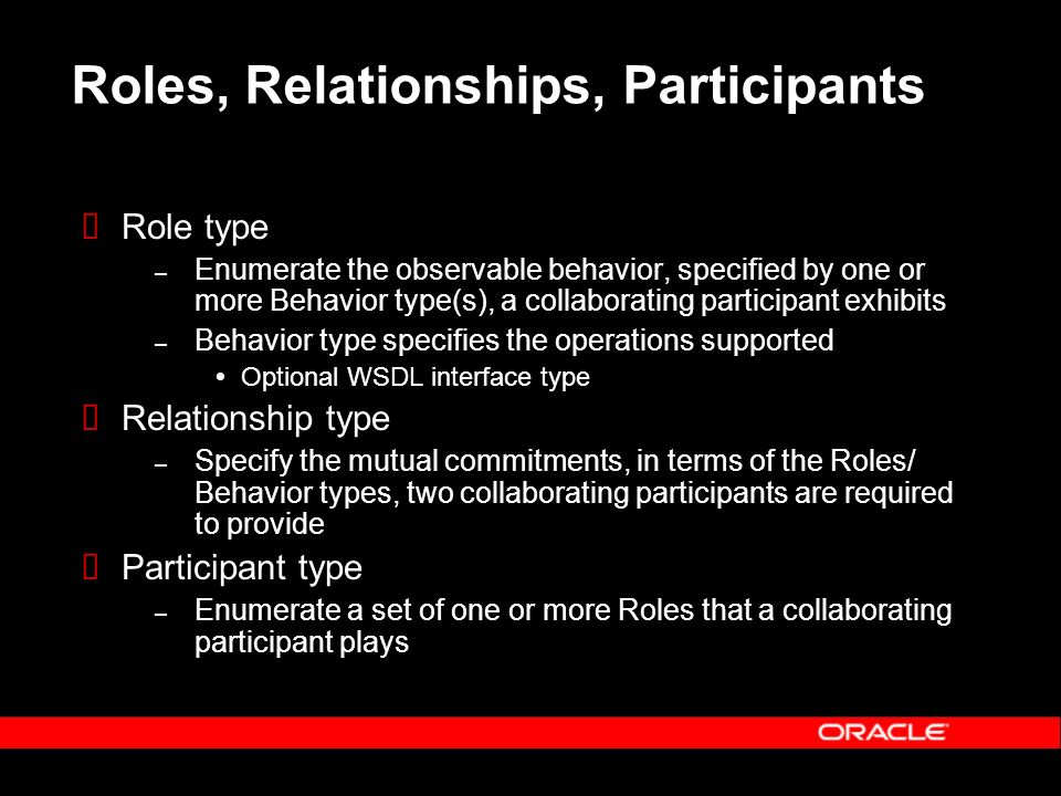 Roles, Relationships, Participants Role type – Enumerate the observable behavior, specified by one or more Behavior type(s), a collaborating participant exhibits – Behavior type specifies the operations supported Optional WSDL interface type Relationship type – Specify the mutual commitments, in terms of the Roles/ Behavior types, two collaborating participants are required to provide Participant type – Enumerate a set of one or more Roles that a collaborating participant plays