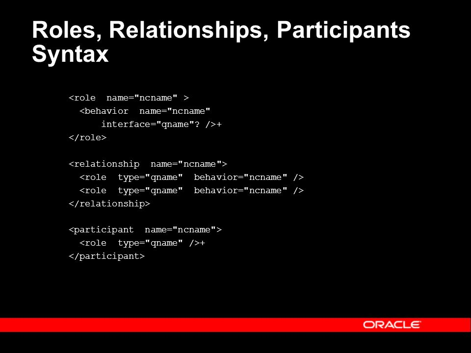 Roles, Relationships, Participants Syntax <behavior name= ncname interface= qname />+ +