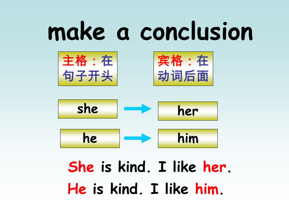 Choose the correct pronoun. 3434 Miss Lam is friendly.