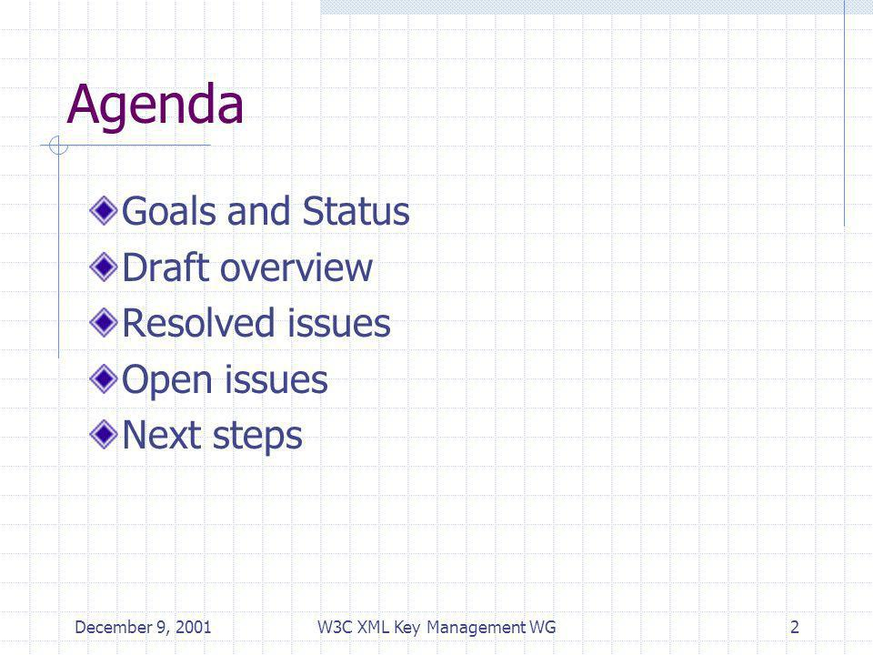 December 9, 2001W3C XML Key Management WG2 Agenda Goals and Status Draft overview Resolved issues Open issues Next steps