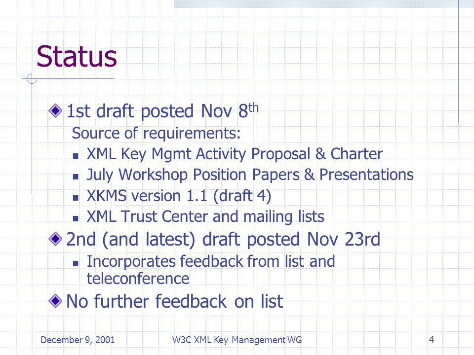 December 9, 2001W3C XML Key Management WG4 Status 1st draft posted Nov 8 th Source of requirements: XML Key Mgmt Activity Proposal & Charter July Workshop Position Papers & Presentations XKMS version 1.1 (draft 4) XML Trust Center and mailing lists 2nd (and latest) draft posted Nov 23rd Incorporates feedback from list and teleconference No further feedback on list