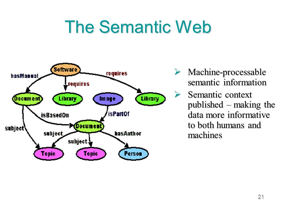 21 The Semantic Web Machine-processable semantic information Machine-processable semantic information Semantic context published – making the data more informative to both humans and machines Semantic context published – making the data more informative to both humans and machines