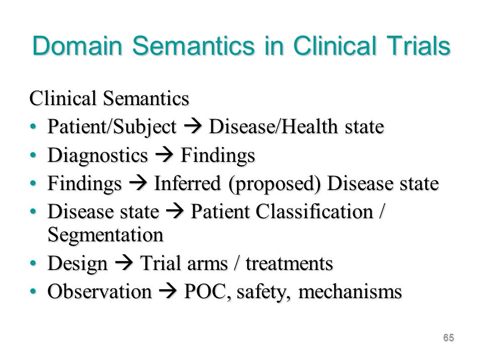 65 Domain Semantics in Clinical Trials Clinical Semantics Patient/Subject Disease/Health statePatient/Subject Disease/Health state Diagnostics FindingsDiagnostics Findings Findings Inferred (proposed) Disease stateFindings Inferred (proposed) Disease state Disease state Patient Classification / SegmentationDisease state Patient Classification / Segmentation Design Trial arms / treatmentsDesign Trial arms / treatments Observation POC, safety, mechanismsObservation POC, safety, mechanisms