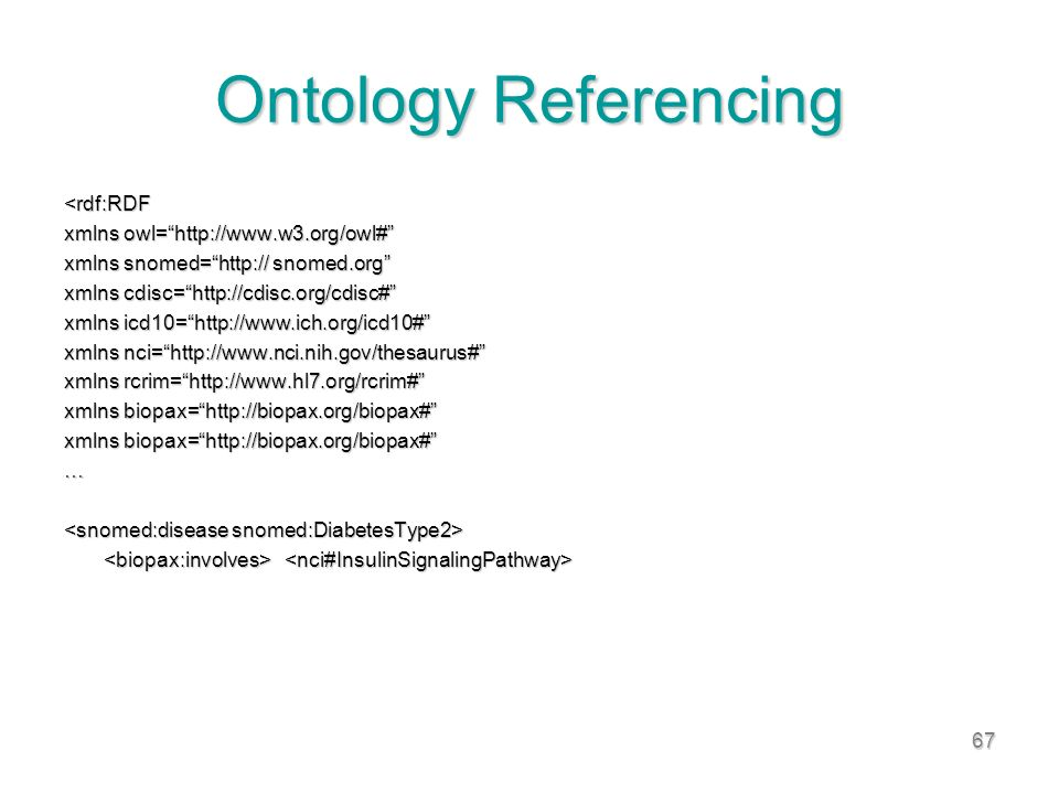 67 Ontology Referencing <rdf:RDF xmlns owl=http://www.w3.org/owl# xmlns snomed=http:// snomed.org xmlns cdisc=http://cdisc.org/cdisc# xmlns icd10=http://www.ich.org/icd10# xmlns nci=http://www.nci.nih.gov/thesaurus# xmlns rcrim=http://www.hl7.org/rcrim# xmlns biopax=http://biopax.org/biopax# …