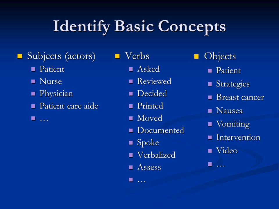 Identify Basic Concepts Subjects (actors) Subjects (actors) Patient Patient Nurse Nurse Physician Physician Patient care aide Patient care aide … Verbs Asked Reviewed Decided Printed Moved Documented Spoke Verbalized Assess … Objects Objects Patient Patient Strategies Strategies Breast cancer Breast cancer Nausea Nausea Vomiting Vomiting Intervention Intervention Video Video …