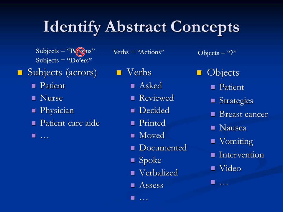 Identify Abstract Concepts Subjects (actors) Subjects (actors) Patient Patient Nurse Nurse Physician Physician Patient care aide Patient care aide … Verbs Asked Reviewed Decided Printed Moved Documented Spoke Verbalized Assess … Objects Objects Patient Patient Strategies Strategies Breast cancer Breast cancer Nausea Nausea Vomiting Vomiting Intervention Intervention Video Video … Verbs = Actions Subjects = Persons Subjects = Doers Objects =