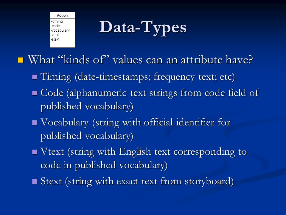 Data-Types What kinds of values can an attribute have.
