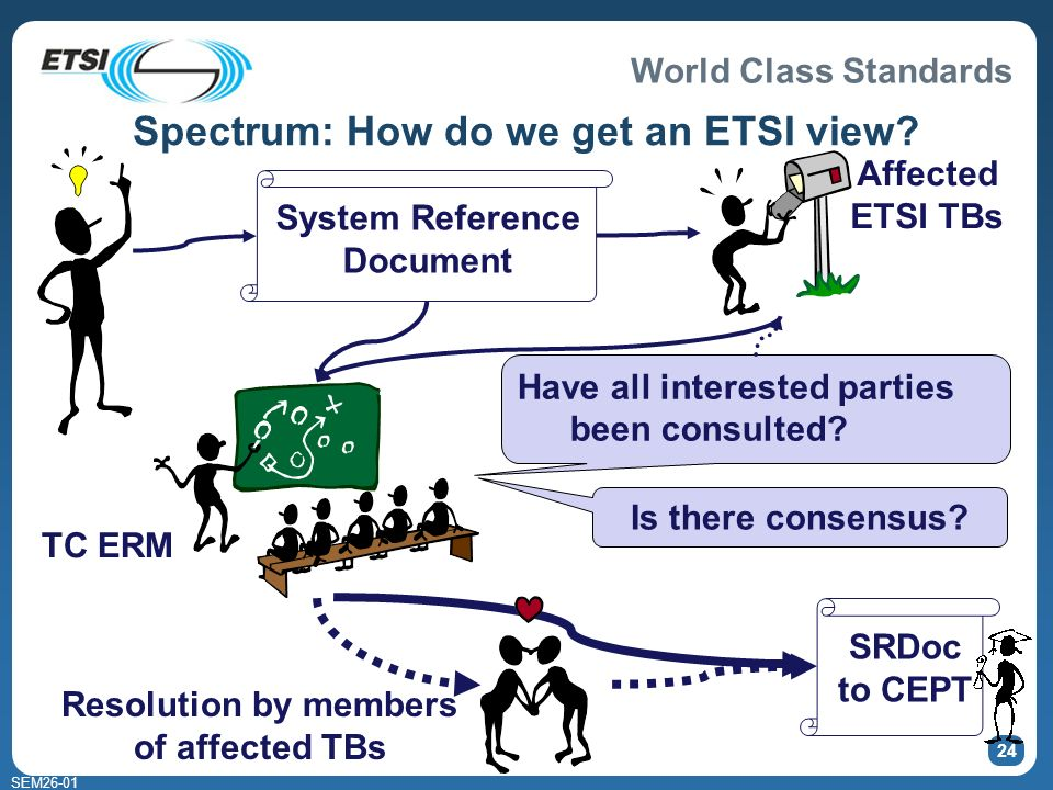 World Class Standards SEM26-01 24 SRDoc to CEPT System Reference Document Spectrum: How do we get an ETSI view.