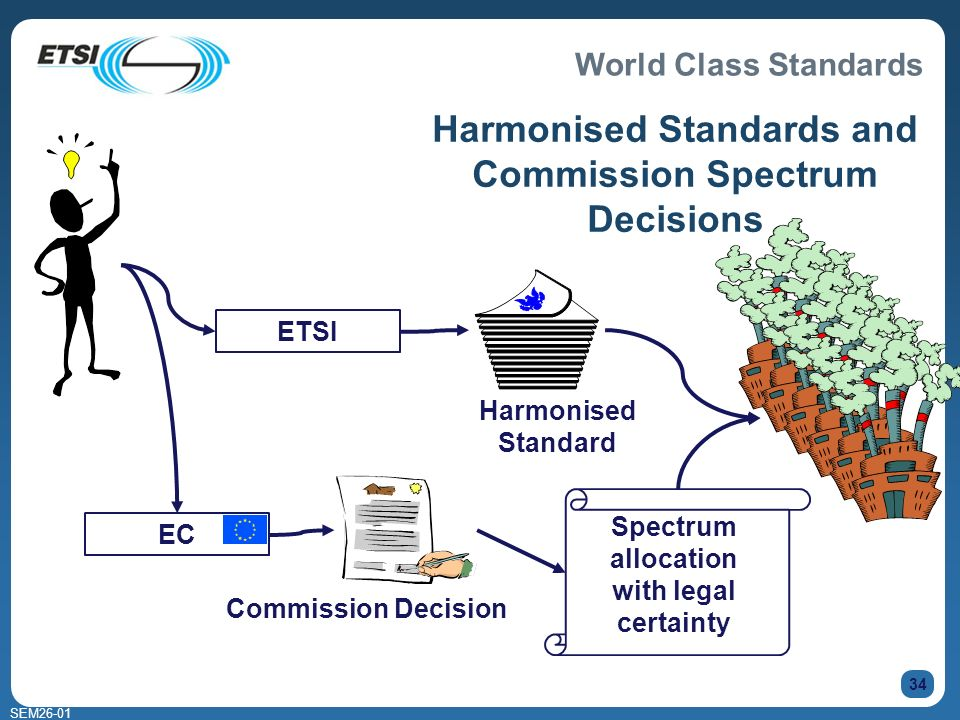 World Class Standards SEM26-01 34 Harmonised Standards and Commission Spectrum Decisions Commission Decision Harmonised Standard Spectrum allocation with legal certainty ETSI EC 34