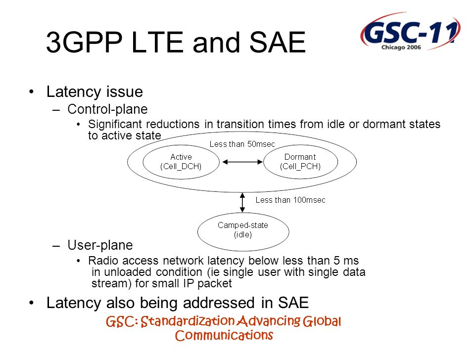 GSC: Standardization Advancing Global Communications 3GPP LTE and SAE Latency issue –Control-plane Significant reductions in transition times from idle or dormant states to active state –User-plane Radio access network latency below less than 5 ms in unloaded condition (ie single user with single data stream) for small IP packet Latency also being addressed in SAE