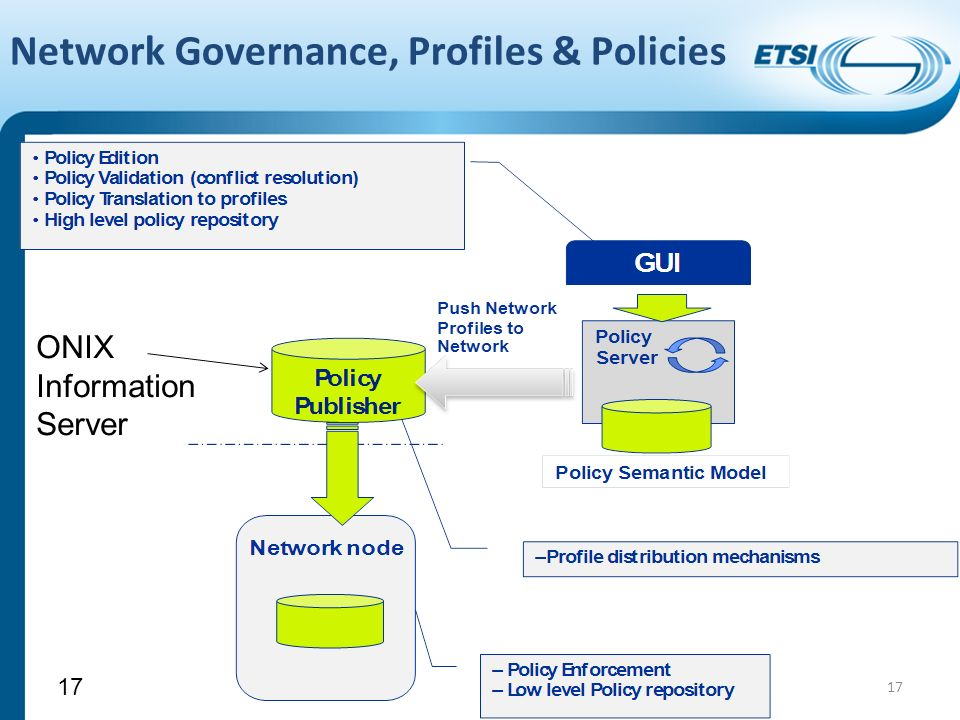 Network Governance, Profiles & Policies 17 ONIX Information Server