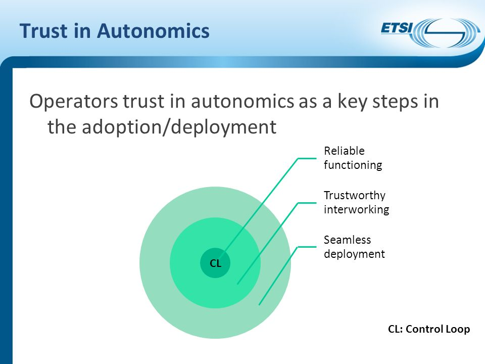 Trust in Autonomics Operators trust in autonomics as a key steps in the adoption/deployment Reliable functioning Trustworthy interworking Seamless deployment CL: Control Loop CL