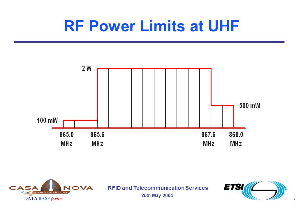 7 RFID and Telecommunication Services 25th May 2004 DATA BASE forum RF Power Limits at UHF