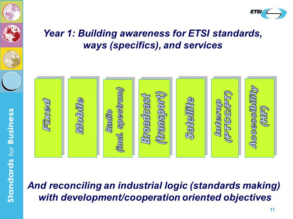 11 Year 1: Building awareness for ETSI standards, ways (specifics), and services And reconciling an industrial logic (standards making) with development/cooperation oriented objectives