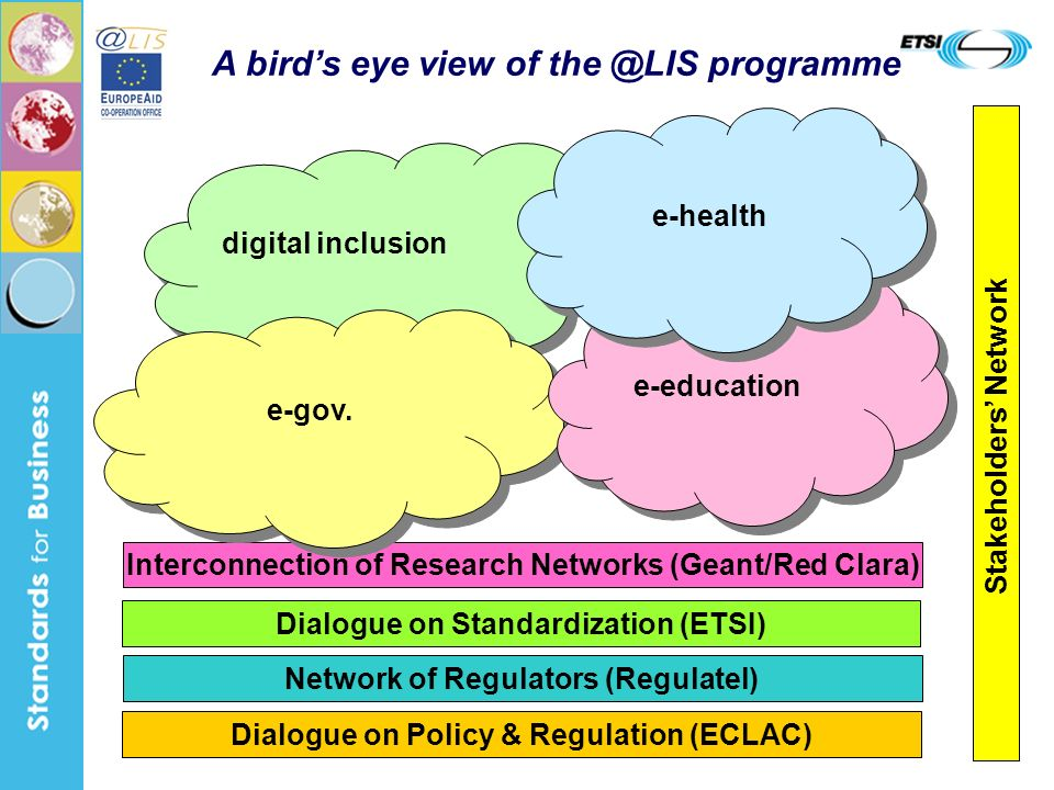 9 Network of Regulators (Regulatel) Dialogue on Standardization (ETSI) Dialogue on Policy & Regulation (ECLAC) Interconnection of Research Networks (Geant/Red Clara) digital inclusion e-gov.