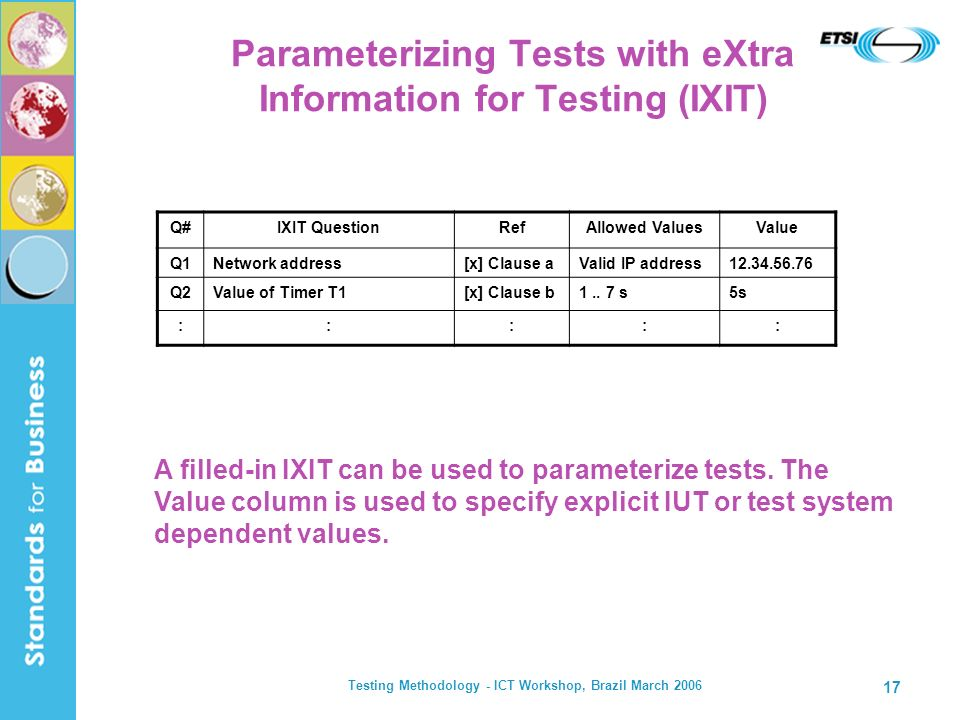 Testing Methodology - ICT Workshop, Brazil March 2006 17 Parameterizing Tests with eXtra Information for Testing (IXIT) Q#IXIT QuestionRefAllowed ValuesValue Q1Network address[x] Clause aValid IP address12.34.56.76 Q2Value of Timer T1[x] Clause b1..