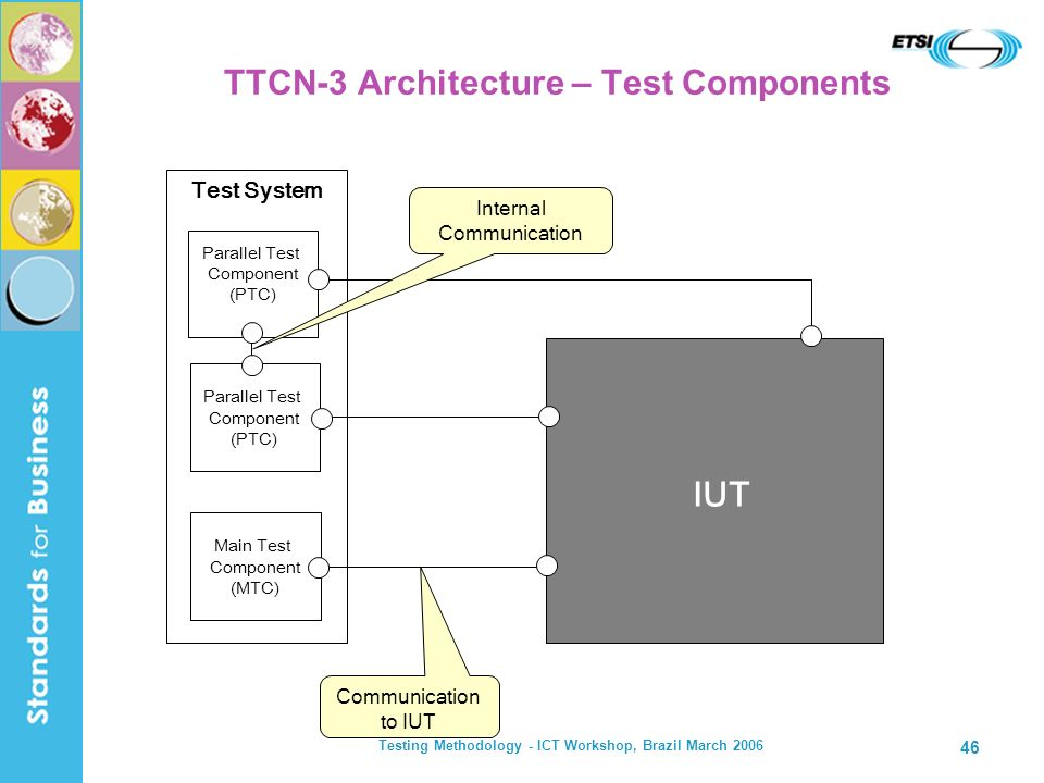 Testing Methodology - ICT Workshop, Brazil March 2006 46 TTCN-3 Architecture – Test Components Test System Parallel Test Component (PTC) Parallel Test Component (PTC) Main Test Component (MTC) Communication to IUT Internal Communication IUT