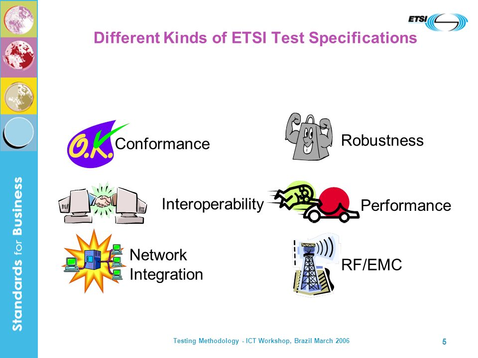 Testing Methodology - ICT Workshop, Brazil March 2006 5 Different Kinds of ETSI Test Specifications Conformance Robustness Performance Interoperability Network Integration RF/EMC