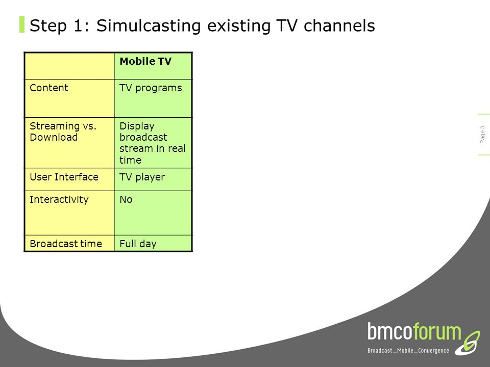 © bmco 2003 Page 2 Approaches to Mobile TV Step1: Simulcasting existing TV channels Step 2: Special made for mobile channels Step3: Interactive mobile TV channels Step 4: Apps and content downloads