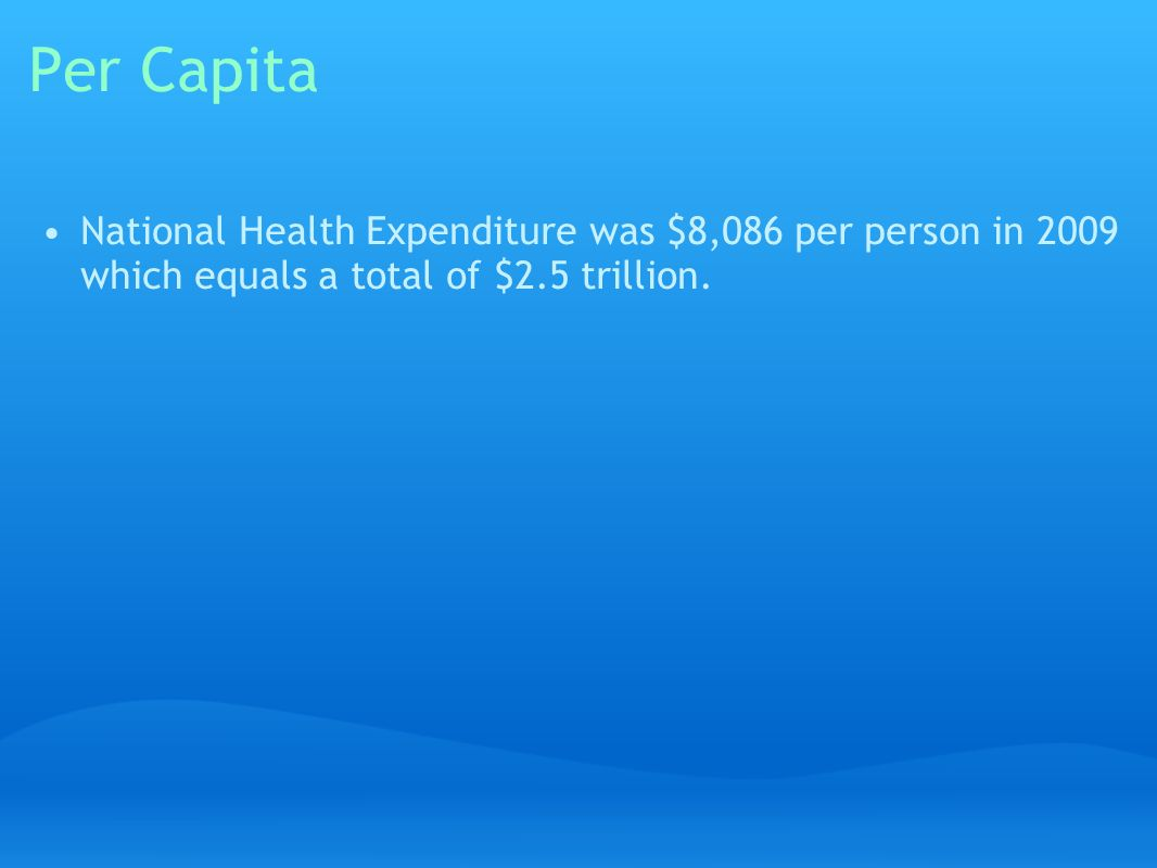 Per Capita National Health Expenditure was $8,086 per person in 2009 which equals a total of $2.5 trillion.