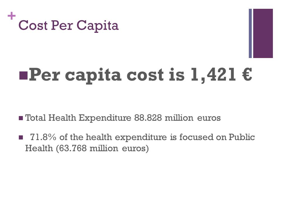 + Cost Per Capita Per capita cost is 1,421 Total Health Expenditure 88.828 million euros 71.8% of the health expenditure is focused on Public Health (63.768 million euros)
