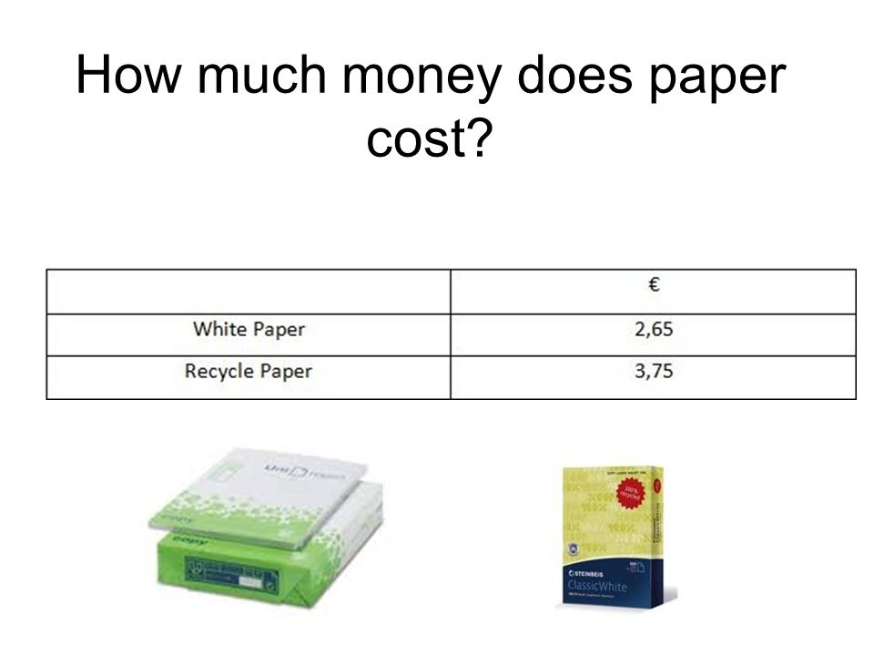 How much money does paper cost