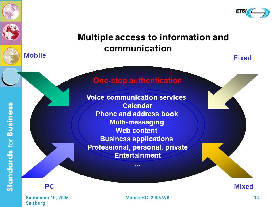 September 19, 2005 Salzburg Mobile HCI 2005 WS13 One-stop authentication Voice communication services Calendar Phone and address book Multi-messaging Web content Business applications Professional, personal, private Entertainment … Mobile Fixed PC Mixed Multiple access to information and communication