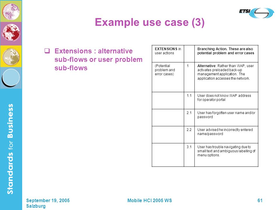 September 19, 2005 Salzburg Mobile HCI 2005 WS61 Example use case (3) Extensions : alternative sub-flows or user problem sub-flows EXTENSIONS in user actions Branching Action.