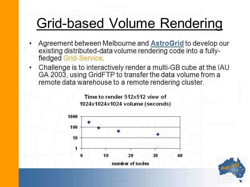 Grid-based Volume Rendering Agreement between Melbourne and AstroGrid to develop our existing distributed-data volume rendering code into a fully- fledged Grid-Service.