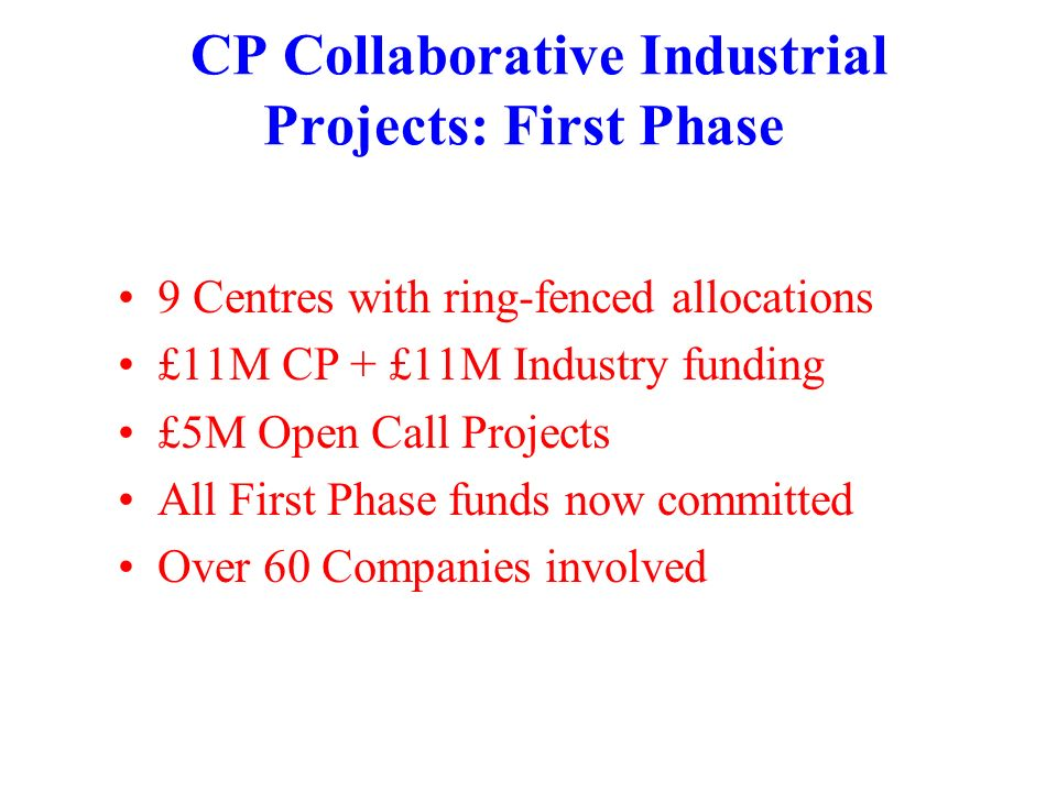 CP Collaborative Industrial Projects: First Phase 9 Centres with ring-fenced allocations £11M CP + £11M Industry funding £5M Open Call Projects All First Phase funds now committed Over 60 Companies involved