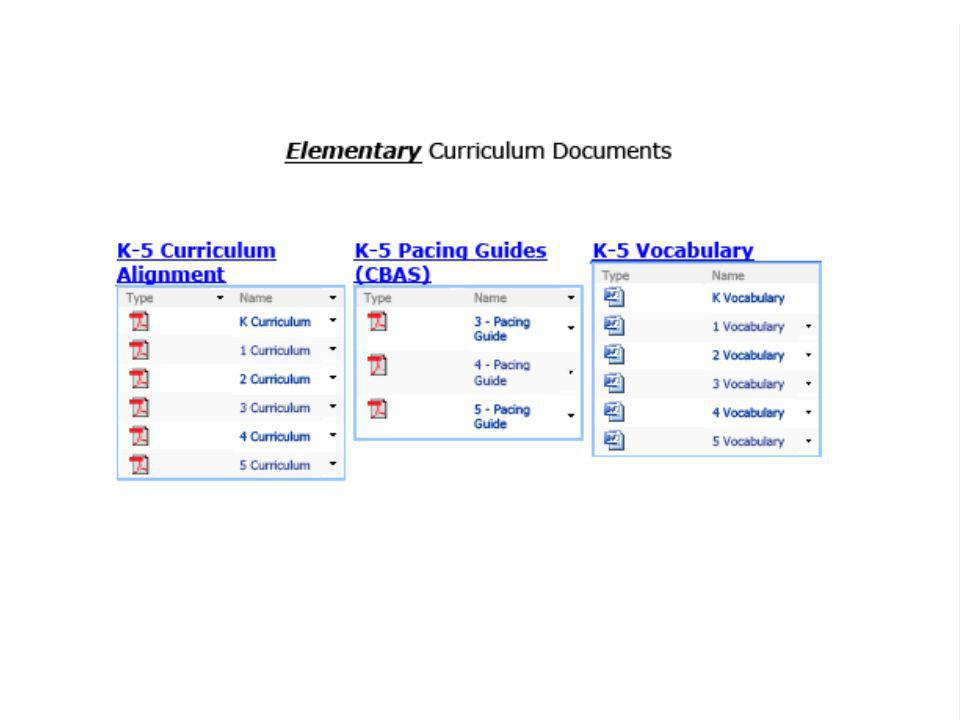Math Changes Curriculum Pacing Guides Vocabulary