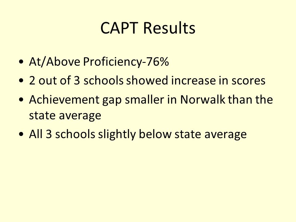 CAPT Results At/Above Proficiency-76% 2 out of 3 schools showed increase in scores Achievement gap smaller in Norwalk than the state average All 3 schools slightly below state average