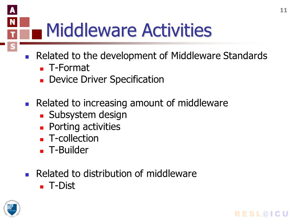 A N T S 11 Middleware Activities Related to the development of Middleware Standards T-Format Device Driver Specification Related to increasing amount of middleware Subsystem design Porting activities T-collection T-Builder Related to distribution of middleware T-Dist
