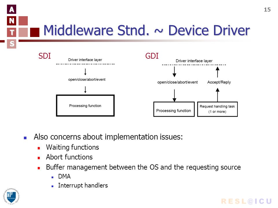 A N T S 15 Middleware Stnd.