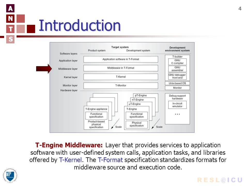 A N T S 4Introduction T-Engine Middleware: T-KernelT-Format T-Engine Middleware: Layer that provides services to application software with user-defined system calls, application tasks, and libraries offered by T-Kernel.