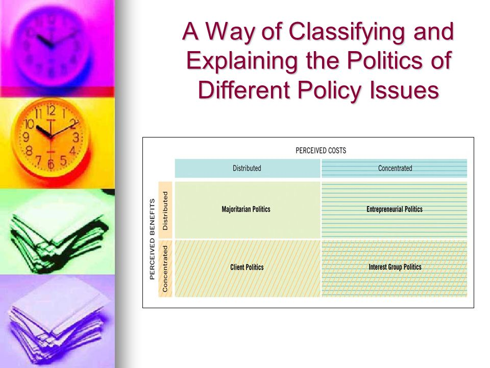 A Way of Classifying and Explaining the Politics of Different Policy Issues