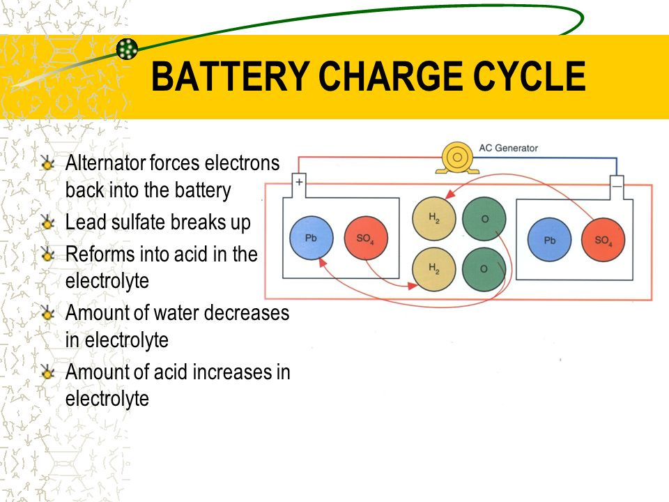 8 BATTERY DISCHARGE CYCLE Acid reacts with plate material Electrolyte increases in water content Positive and Negative plates form lead sulfate Negative terminal has excess electrons Positive terminal has a lack of electrons