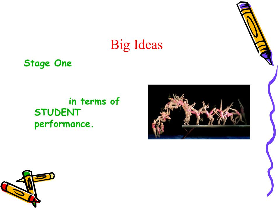 Big Ideas Stage One Identify the desired results in terms of STUDENT performance.