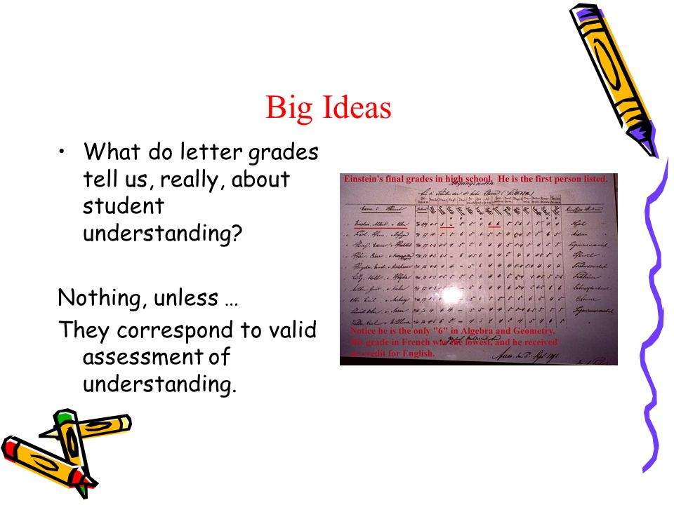 Big Ideas What do letter grades tell us, really, about student understanding.