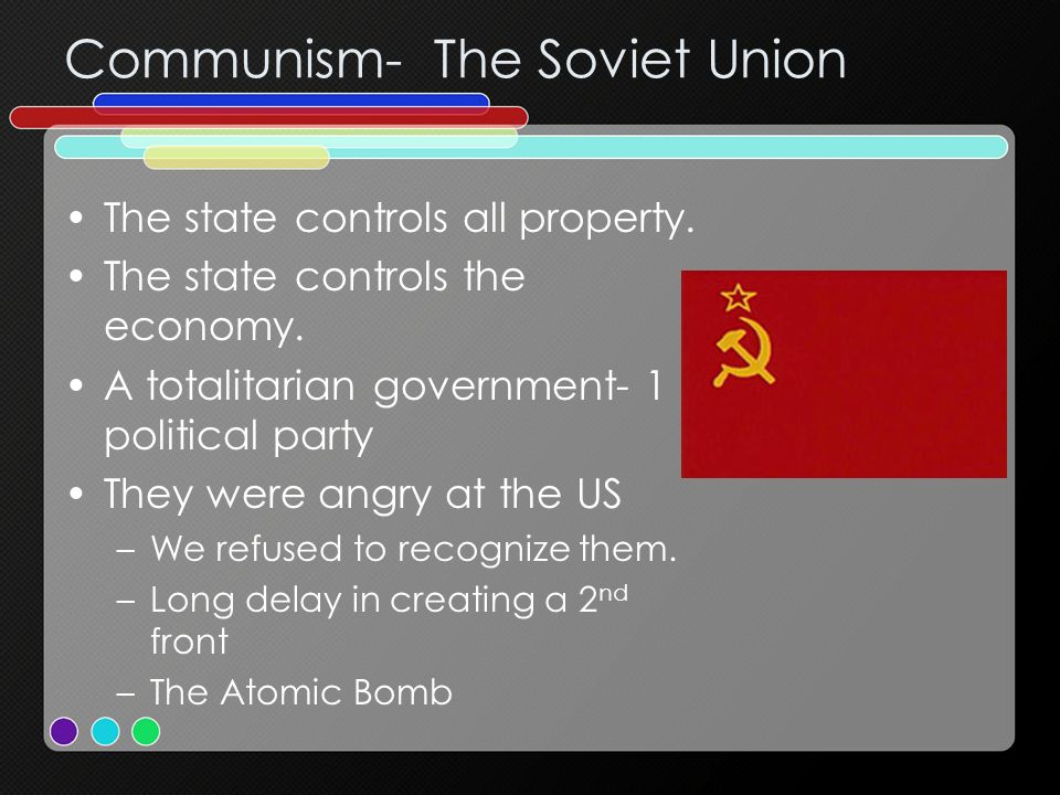 USSR Occupied Eastern Europe. Stalin refused to allow elections in Poland.