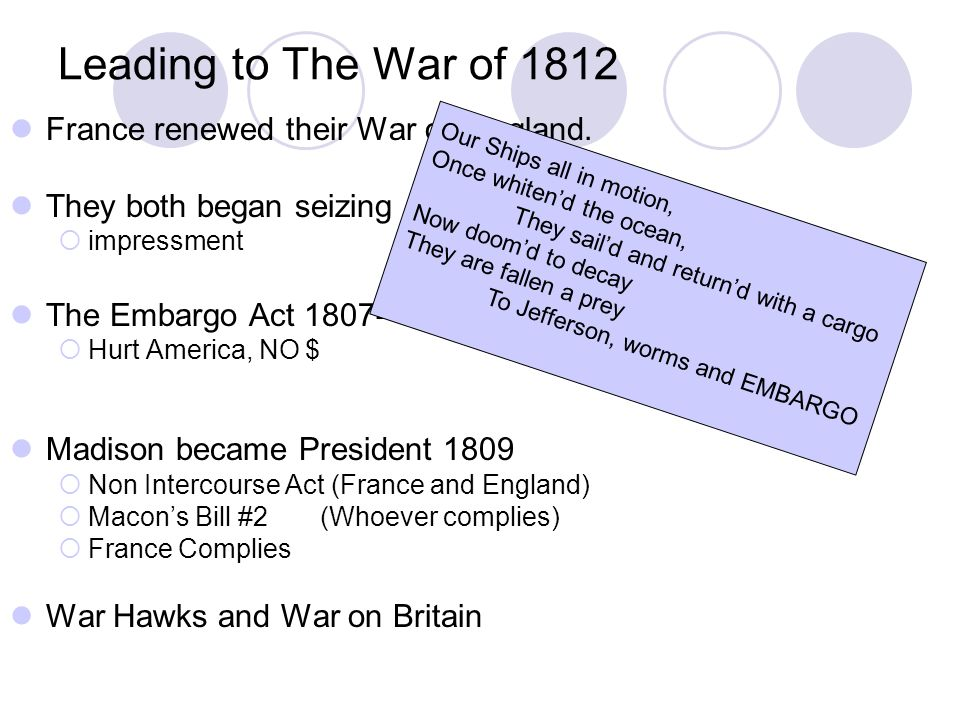 Leading to The War of 1812 France renewed their War on England.
