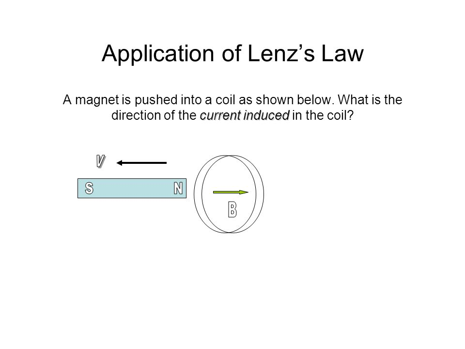 Application of Lenzs Law current induced A magnet is pushed into a coil as shown below.