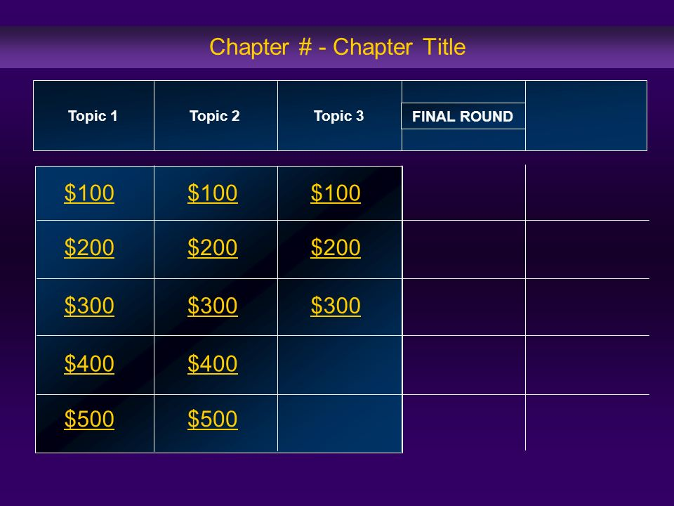 Chapter # - Chapter Title $100 $200 $300 $400 $500 $100 $200 $300 $400 $500 Topic 1Topic 2Topic 3 FINAL ROUND