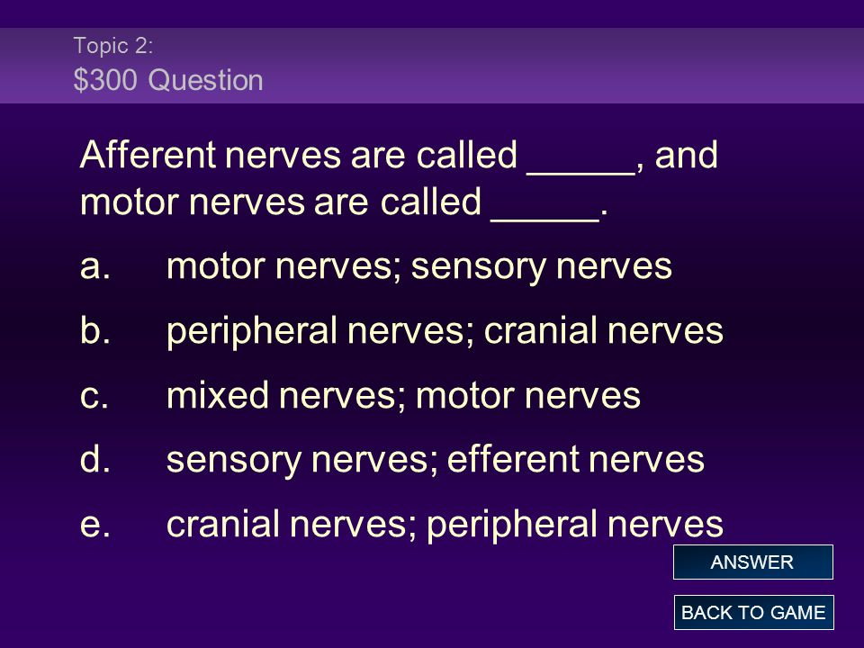 Topic 2: $300 Question Afferent nerves are called _____, and motor nerves are called _____.