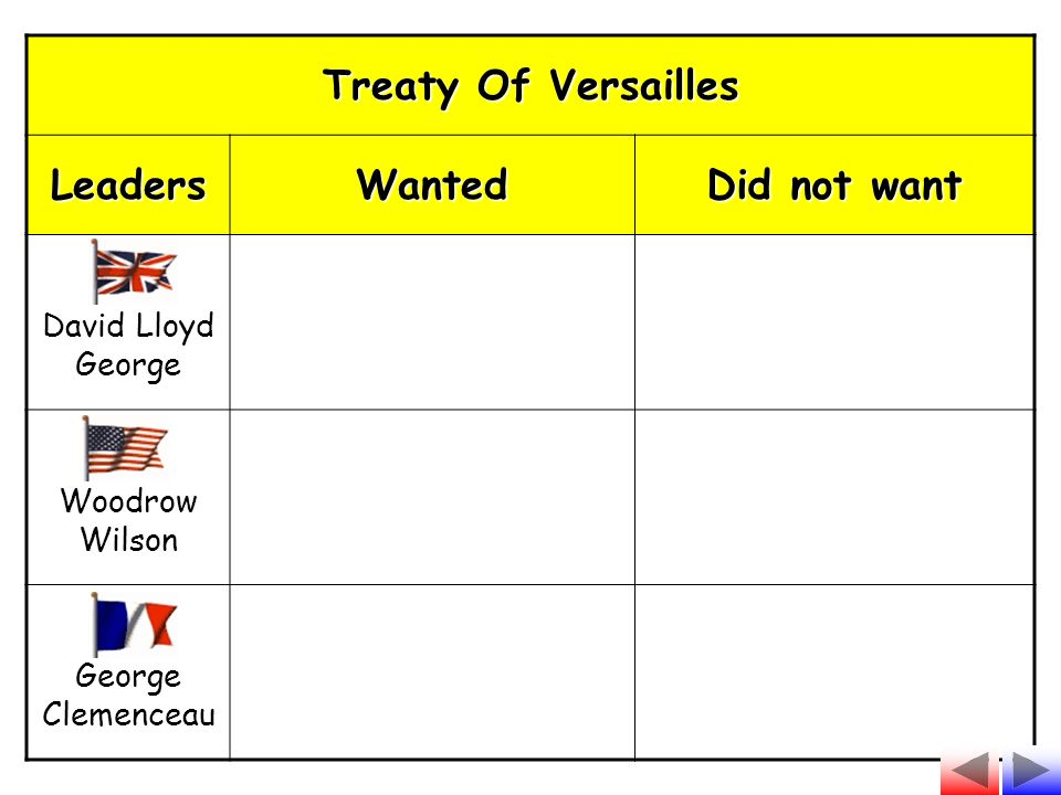 Treaty Of Versailles LeadersWanted Did not want David Lloyd George Woodrow Wilson George Clemenceau