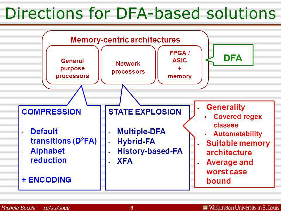 Michela Becchi – 2/27/2008 10/23/2008 Directions for DFA-based solutions 6 Memory-centric architectures FPGA / ASIC + memory General purpose processors Network processors DFA COMPRESSION - Default transitions (D 2 FA) - Alphabet reduction + ENCODING STATE EXPLOSION - Multiple-DFA - Hybrid-FA - History-based-FA - XFA - Generality Covered regex classes Automatability - Suitable memory architecture - Average and worst case bound